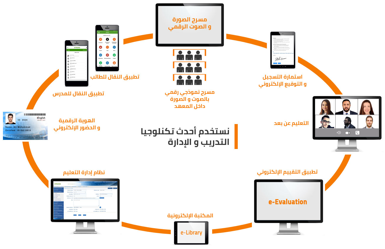 iEnglish Technology